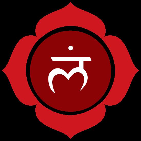 RChakra